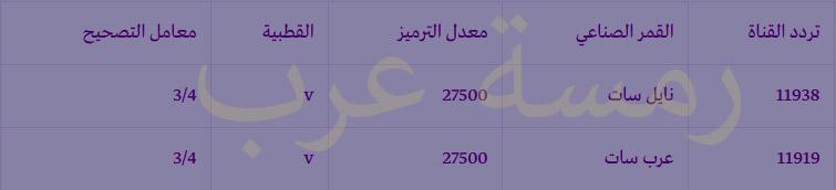 تردد قناة ام بي سي ماكس الجديد   رمسة عرب